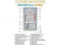 Схема устройства котлов NAVIEN Ace ATMO
