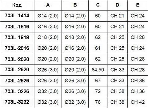 Таблица размеров муфты промежуточной компрессионной APE