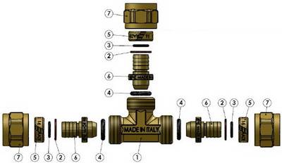 Схема компонентов в разборе тройника равно промежуточного компрессионного APE