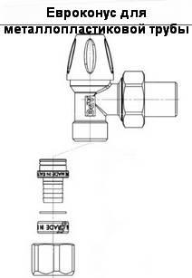 Схема евроконуса для крана радиаторного углового APE нижнего