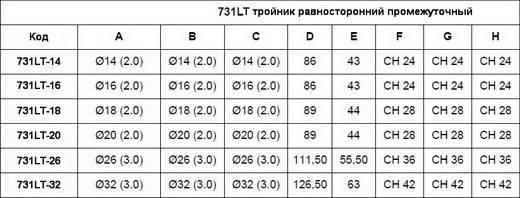 Таблица размеров тройника компрессионного равностороннего промежуточного APE