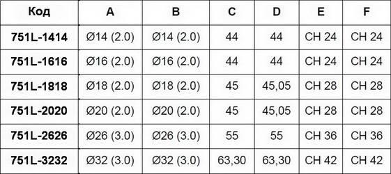 Таблица размеров угла компрессионного промежуточного APE