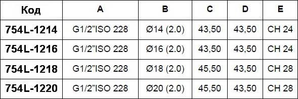Таблица размеров угла компрессионного монтажного APE