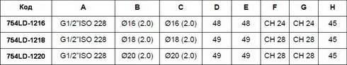 Таблица размеров тройника компрессионного монтажного APE