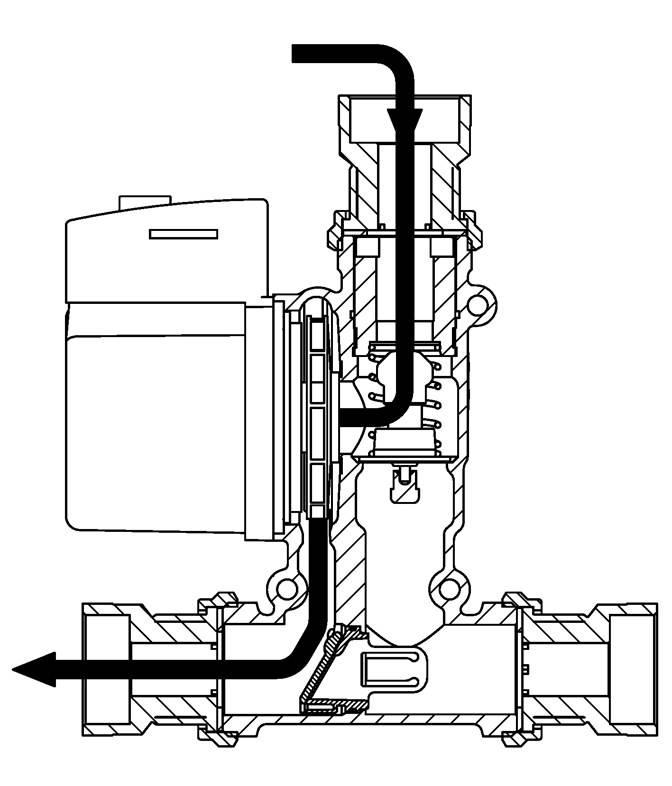 Вода циркулирует между котлом и блок нагрузки, пока температура в котле растет.