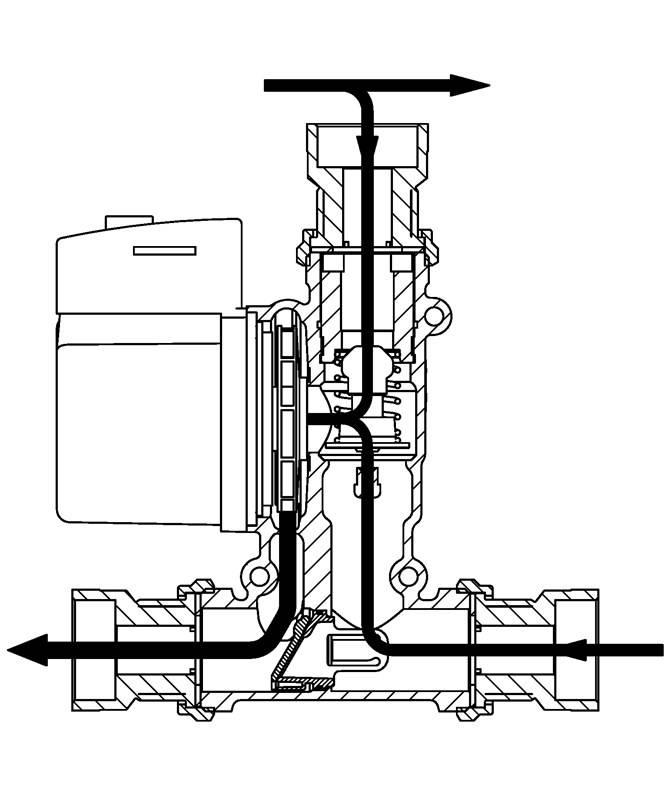 Термостатический элемент начинает открываться и позволяет возвратной воде из накопительного бака смешивается с подачей воды, прежде чем она возвращается в котел. Температура обратки в котел поддерживается постоянной.