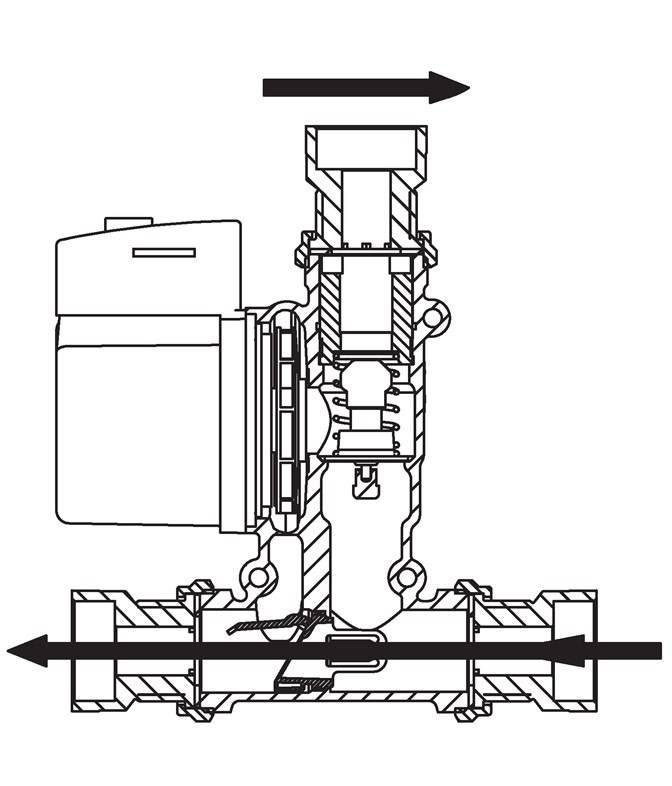 Само-циркуляция будет получена как только огонь погас и циркуляционный насос остановлен. Оставшиеся горячей воды загружается в бак для хранения.