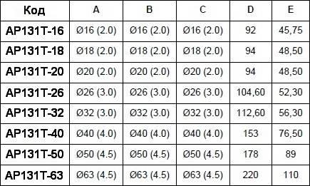 Таблица размеров пресс-тройника равно промежуточного APE для металлопластиковых труб