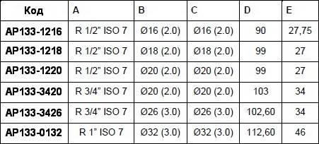 Таблица размеров пресс-тройника с наружной резьбой APE для металлопластиковых многослойных труб