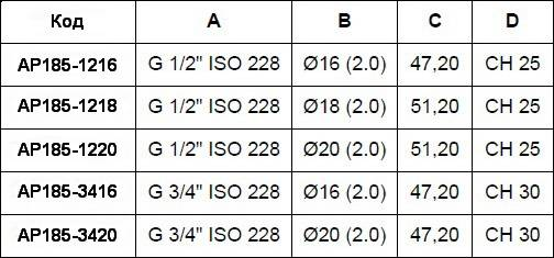 Таблица размеров пресс-муфты прямой с накидной гайкой APE для многослойных металлопластиковых труб