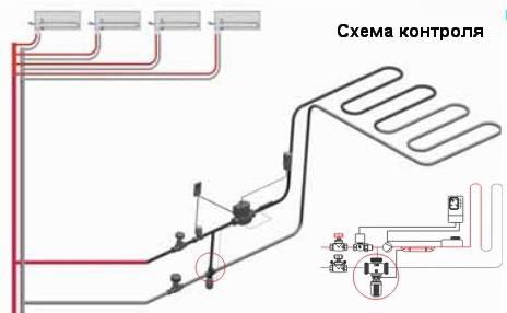Трёхходовой термостатический клапан CALIS-TS-RD HERZ в стистеме контроля