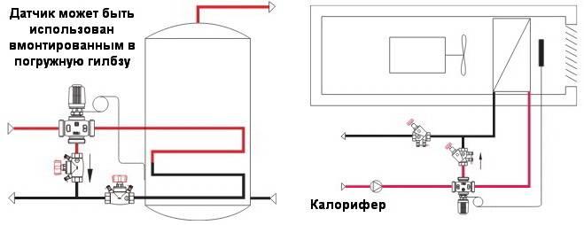 Термостатический клапан CALIS-TS-RD HERZ в системе нагрева воды