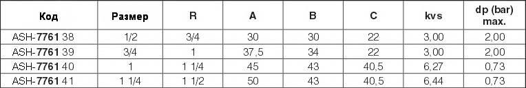 Таблица размеров трёхходового термостатичесого клапана CALIS-TS-RD HERZ