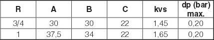 Таблица установочных размеров трёхходового термокрана CALIS-TS