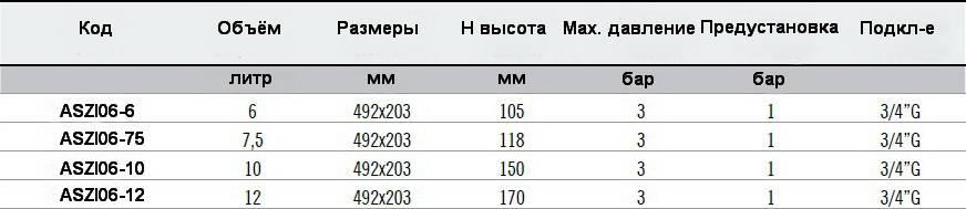 Таблица технических данных и размеров баков плоских ZILMET OEM-PRO 537/L прямоугольных 492x203