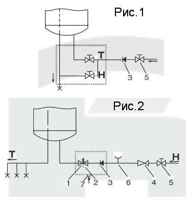 Схема подключения к системе водоснабжения бойлера Klima Hitze ECO Slim Dry EHSD