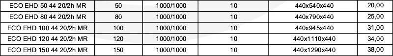 Таблица технических характеристик бойлеров горизонтальных Klima Hitze ECO Dry EHD