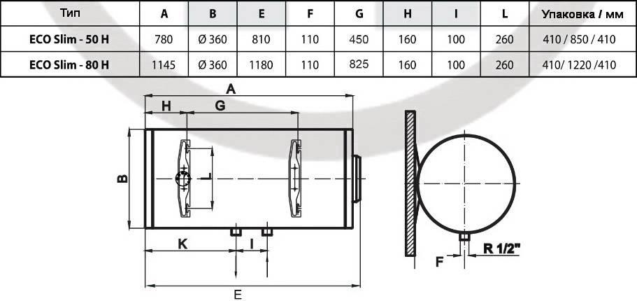 Размеры бойлера горизонтального Klima Hitze Slim Dry EHSD