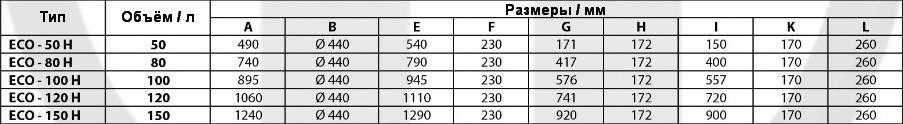 Таблица габаритных размеров бойлера горизонтального Klima Hitze ECO Dry EHD