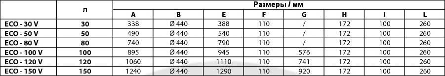 Таблица габаритных размеров бойлера вертикального Klima Hitze ECO EV