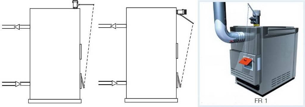 Примеры подключения регулятора тяги AFRISO FR1