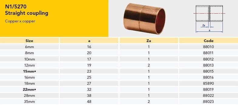Таблица общих размеров медной муфты прямой в зависимости от габаритов
