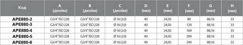 Таблица размеров коллектора APE 880 с перекрыванием