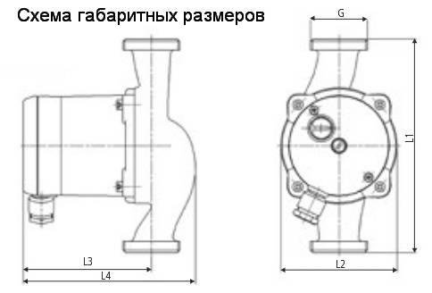 Схема габаритных размеров циркуляционных насосов HALM HUPO 25