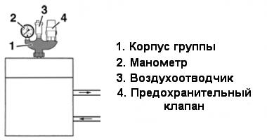 Схема комплектации группы безопасности котла AFRISO KSG