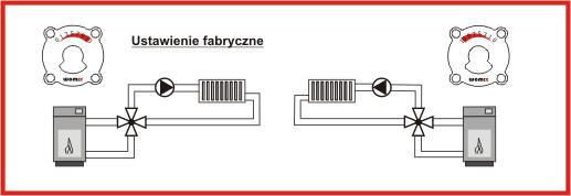 Примеры монтажа четырёхходового смесительного клапана WOMIX MIX M4