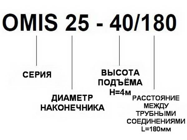 Описание моделей циркуляционного насоса для отопления OMIS