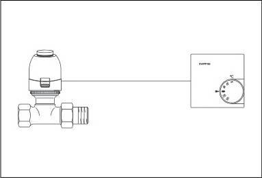 Применение термостата комнатного механического Wasser Warme