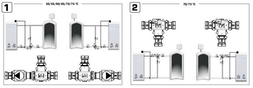 Примеры монтажа смесительного клапана для котлов ESBE VTC511/VTC512