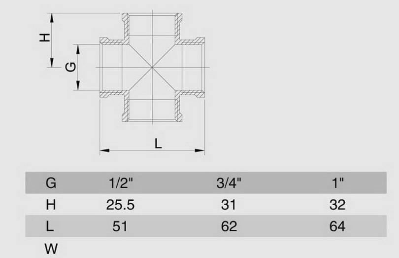 Схема размеров крестовины резьбовой внутренней ВВВВ хром латунь SMS13