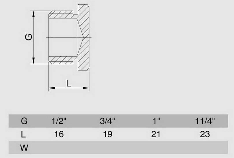 Схема размеров заглушки наружная резьба SMS20 хром латунь