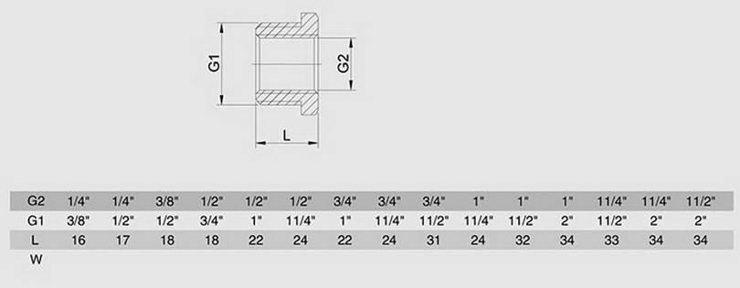 Схема размеров футорки резьбовой SMS21 латунной хром