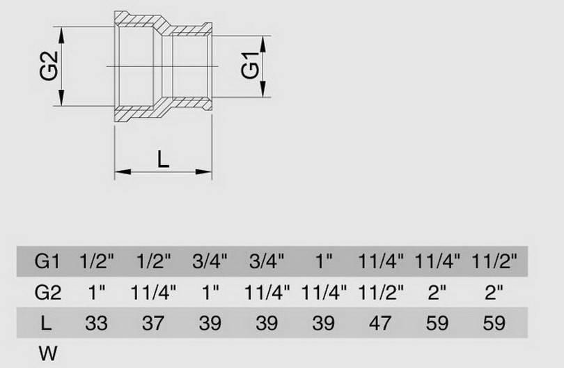 Схема размеров муфты редукционной внутренняя резьба ВВ SMS22 хром латунь