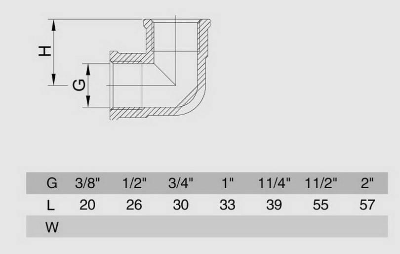 Схема размеров угла внутренняя резьба SMS9 латунного хром 90°
