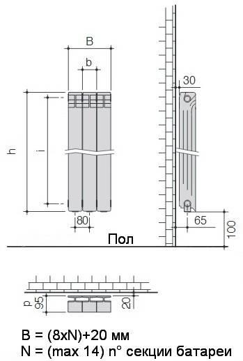 Монтажные размера алюминиевого радиатора Radiatori 2000 HELYOS
