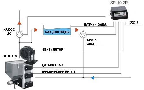 Электрическая схема подключения терморегулятора Sterownik SP-10-2P